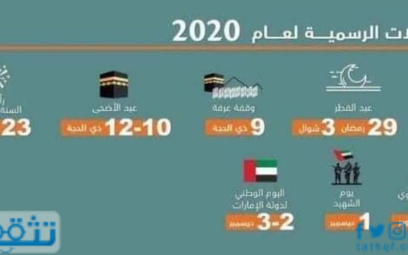 اجازات الإمارات الرسمية 2021 .. اعرف العطلات الرسمية بالإمارات