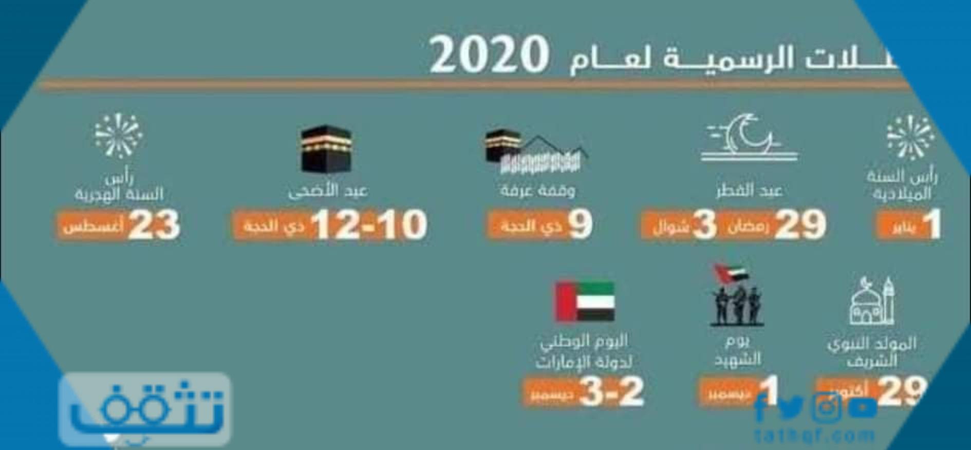 اجازات الإمارات الرسمية 2021 اعرف العطلات الرسمية بالإمارات موقع تثقف