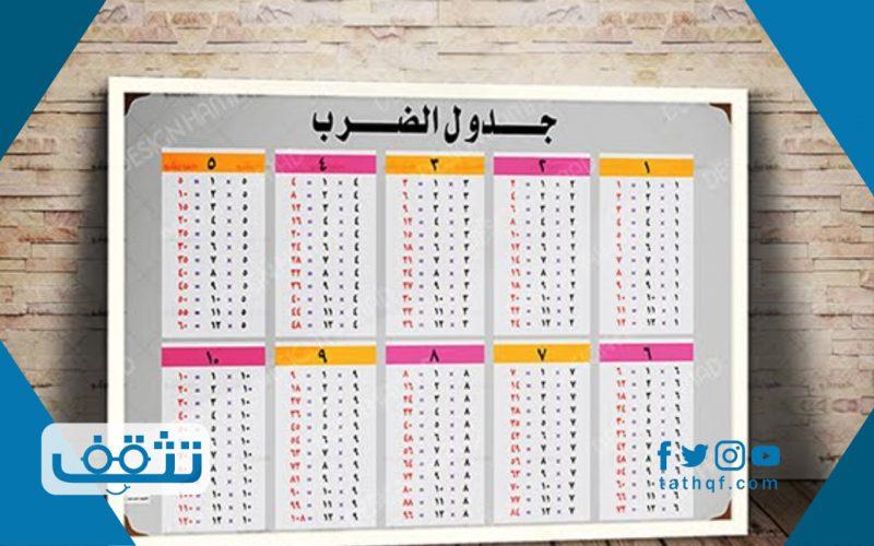 جدول الضرب كامل بالعربي .. اعرف قواعد مهمة في جدول الضرب