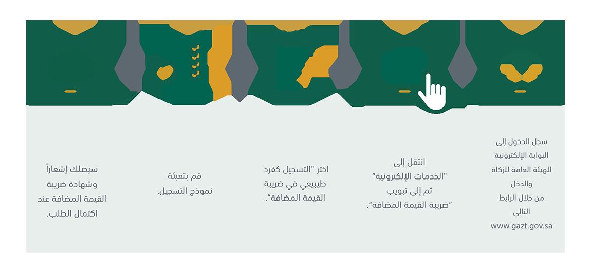 تسجيل الأفراد في ضريبة القيمة المضافة
