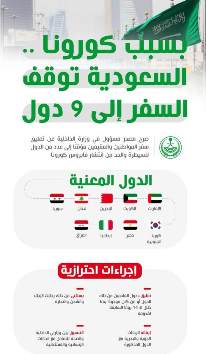 الدول المحظور السفر لها من السعودية
